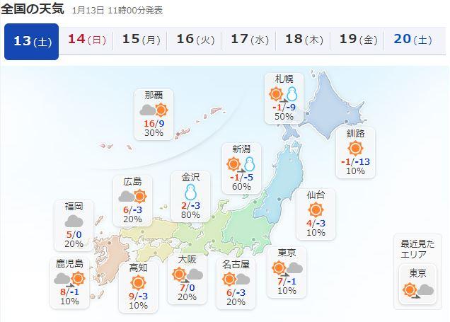 tenki-min 年末に飛行機(羽田発)で行く1泊2日金沢旅行記