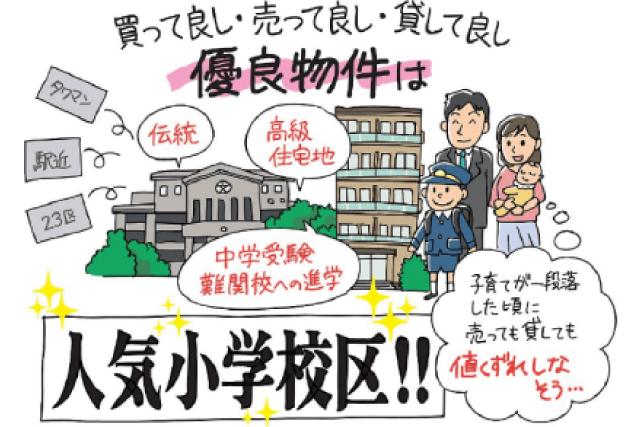 ninkisho1 名門公立小学校区の不動産事情|取材記事が公開されました。