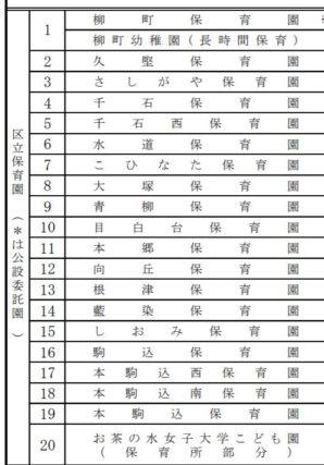 d6fcb84d243824f9a581242b192d809f-298x427 文京区の保育園でクラスターが発生!場所はどこ?