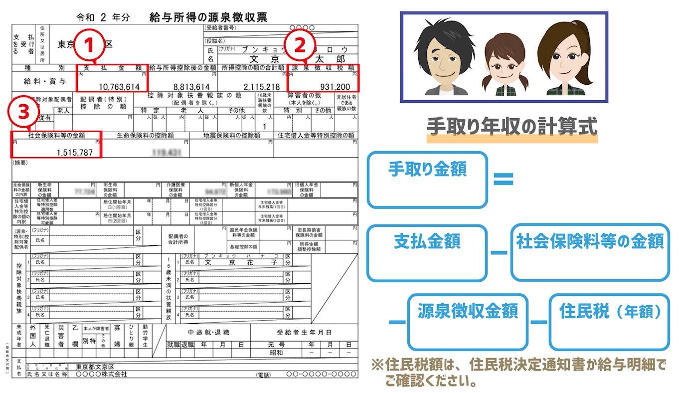 91dcb4d54fc1711c2daa3d0e60e49dc2 年収1000万「東京23区」で中古マンション探す場合どこなら買える?